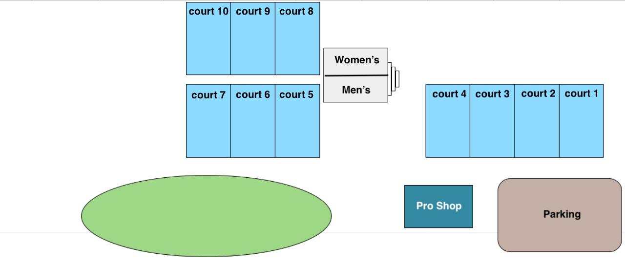 Ambiwerra Diagram Ike