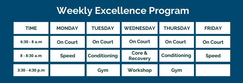 ISHS Week Excellence Program