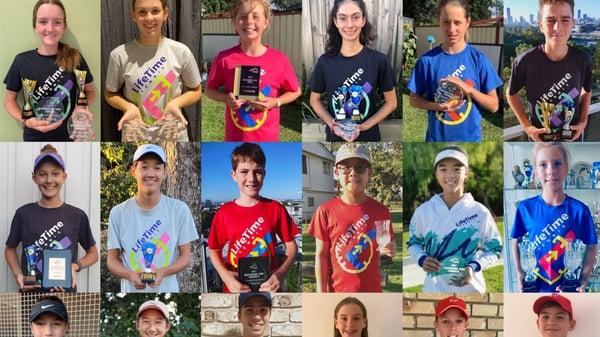 Tournament Blog 44